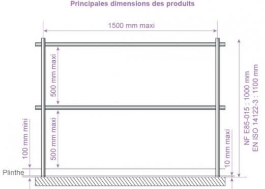 Réglementations et normes de sécurité des toitures Bretteville-sur-Odon, Caen