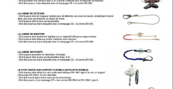Rappel des normes/réglementations pour les équipements de travaux en hauteur